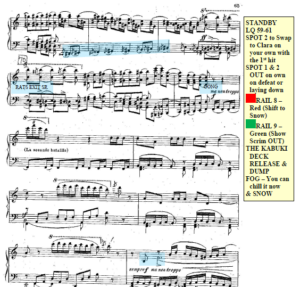 Screenshot of sheet music to Nutcracker with stage management cues typed in the margin
